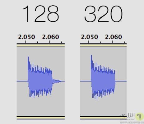 تفاوت بین کیفیت آهنگ ۱۲۸ با ۳۲۰ فایل های MP3