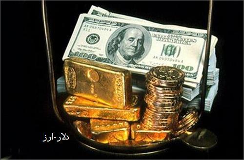 رابطه بین دلار آمریکا و قیمت طلا