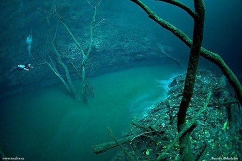 رودخانه زیر آب