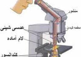 روش کار میکروسکوپ چطوری است؟